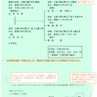 法定相続情報5